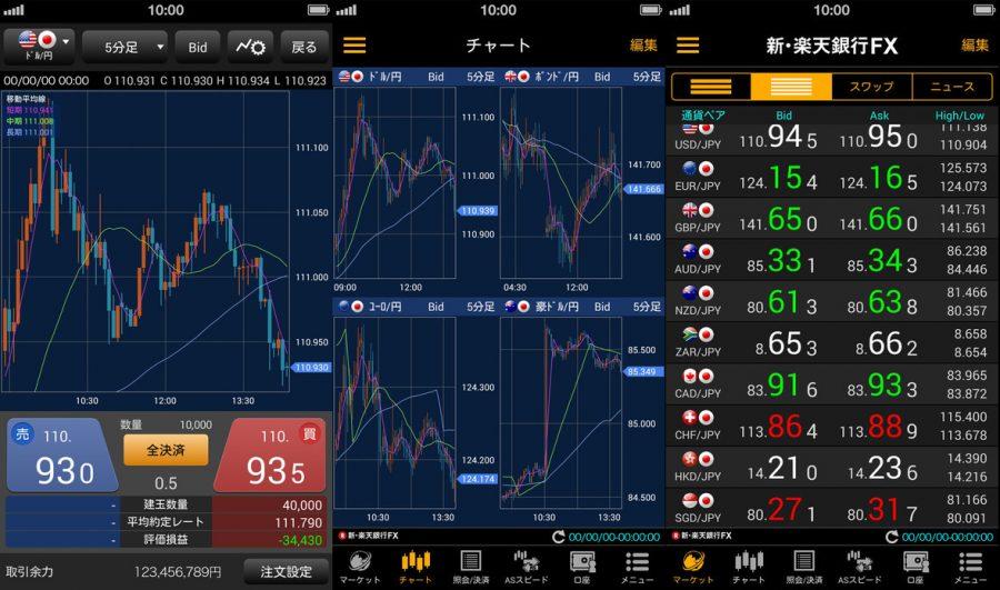 楽天銀行FXアプリ