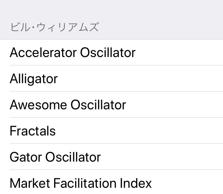 MT4 アプリ インジケーター