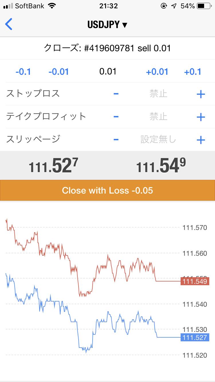 MT4 アプリ 決済注文