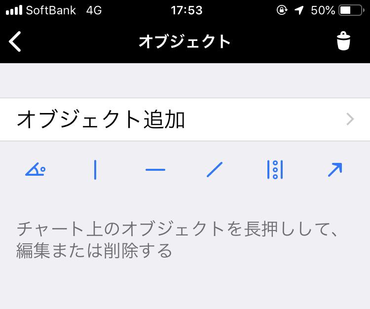 MT4 アプリ オブジェクト