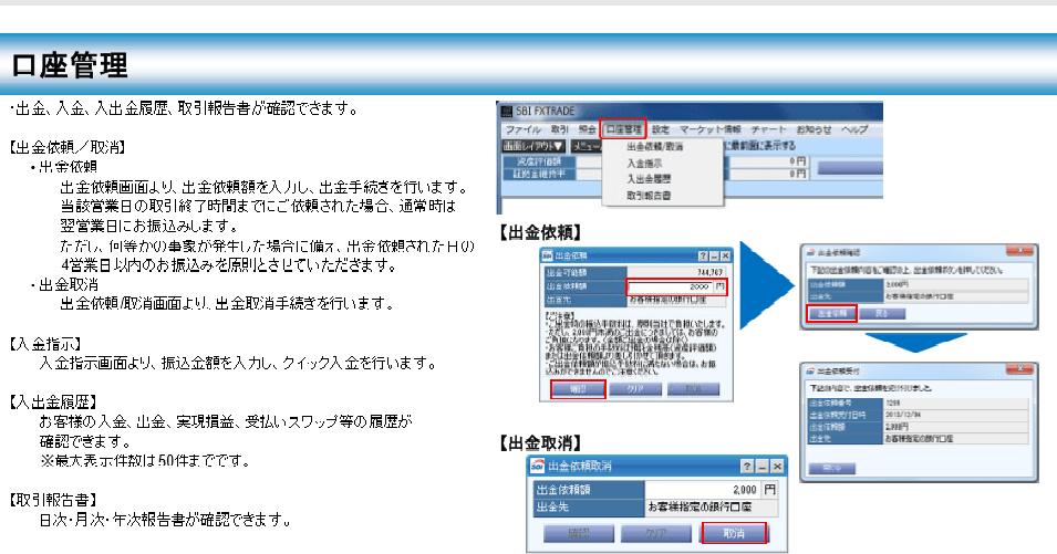SBI FXトレード 口座管理