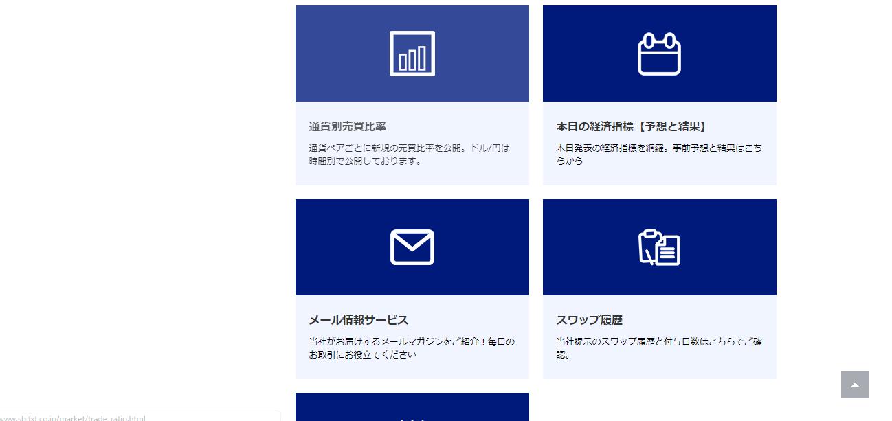 SBI FXトレード スワップ履歴